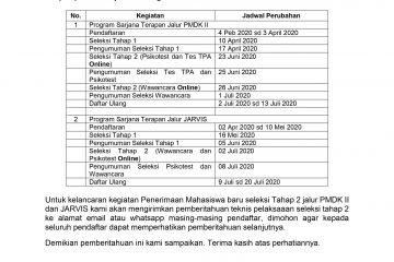 Pengumuman Perubahan Jadwal Penerimaan Mahasiswa Baru Program Sarjana Terapan Jalur PMDK II dan JARVIS